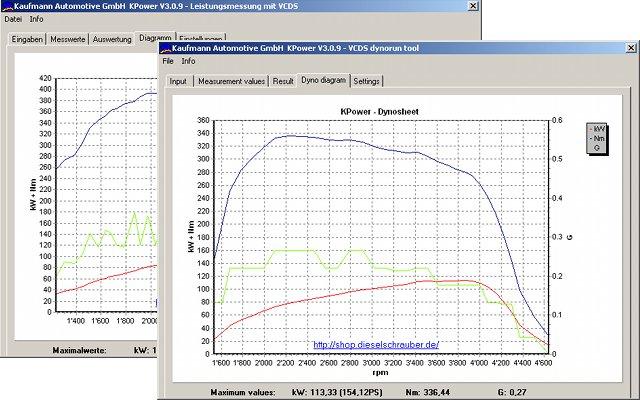 KPower 3.0.9 - Mobiler Leistungsprüfstand für Ihr Diagnosesystem