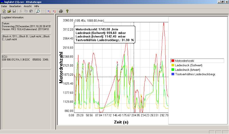 KDataScope 1.40 - VCDS/VAG-COM Logdateien analysieren