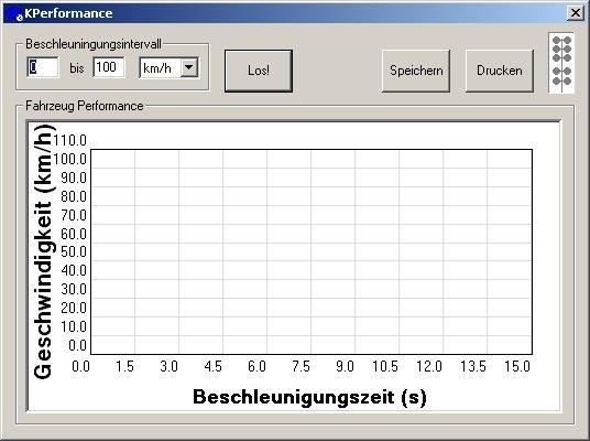 KPerformance - Beschleunigungsmessung mit VCDS